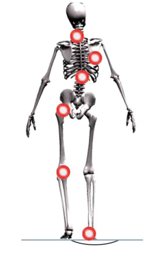bad-posture-posturepro